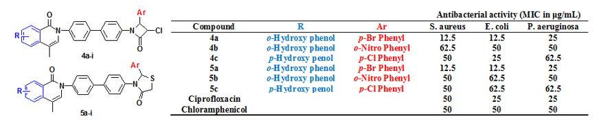 antibacterial heterocycles