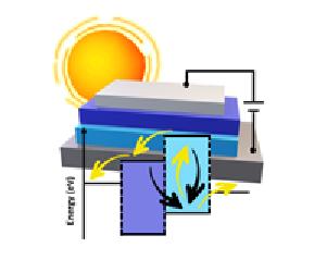 Photodiodes design