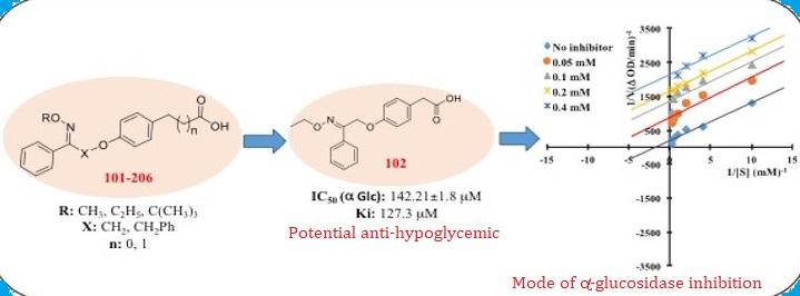 antidiabetic carboxylic acids