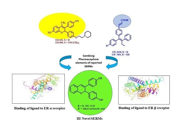 Benzopyran antiestrogenic
