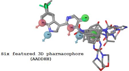 QSAR models for influenza PB2