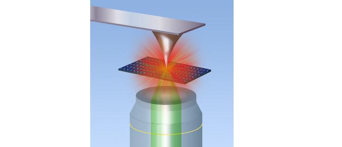 nanoscale spectroscopy